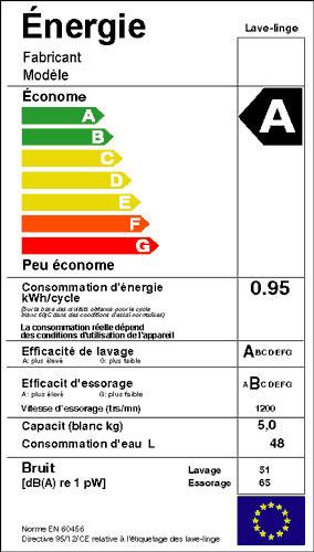 Electrique Moyenne Maison 100M2. Latest Economique Nice Prix Photo